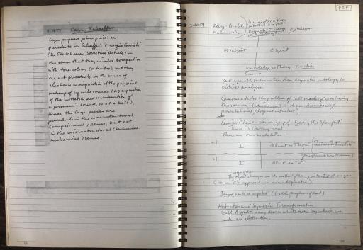 Brecht Notebooks